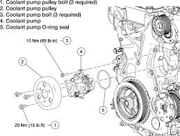 2005 mazda tribute engine housing wiring diagram for car engine mazda rx 7 rotary engine diagram likewise ford fusion thermostat problems further mazda b5 engine diagram