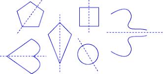 Geometry Session 7 Symmetry