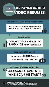 Video Resume Simple Do You Have A Video Resume You Should