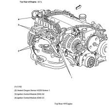 similiar 2003 pontiac grand am engine schematics keywords 97 grand am engine diagram pic2fly com 2000