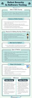 Defect Severity Chart Defect Severity In Software Testing Professionalqa Com
