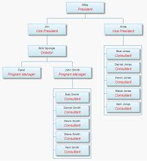 Jquery Organization Chart Example 18 Right Bootstrap Org Chart