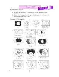 Venn Diagram A B Set2 By Mohd Nur Iman Md Yusof Issuu