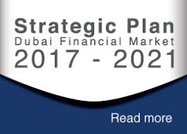 Dubai Financial Market Chart About Dfm