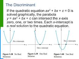 18 the discriminant if the quadratic