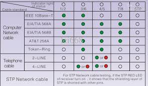 voice patch panel wiring diagram images cable wiring installationpany network cabling amp wiring quotes