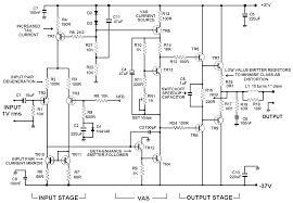 subwoofer amp wiring diagram subwoofer discover your wiring lifier circuit car stereo w class b audio