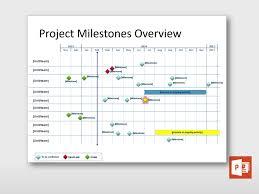 Project Milestones Under Fontanacountryinn Com