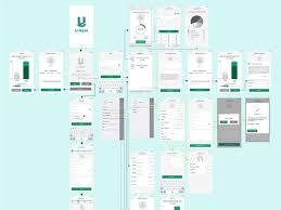 User Flow Diagram By Lena K On Dribbble