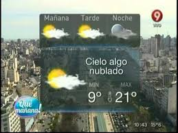 Accuweather has local and international weather forecasts from the most accurate weather forecasting technology featuring up to the minute weather reports El Pronostico Del Tiempo Para Hoy Y El Fin De Semana Youtube