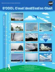 S Cool Cloud Identification Chart Cloud_id National Aeronautics And Space Administration