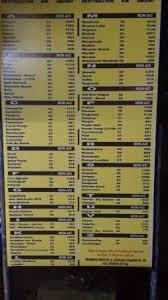 Goa Taxi Fare Chart