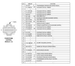 wiring diagram for jeep wrangler wiring diagram schematics 2004 jeep wrangler pcm wiring diagram nodasystech com