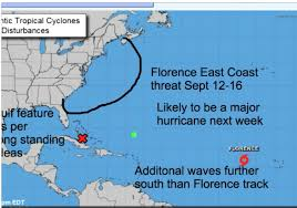Hurricane Tracking Chart Florence Get Ready For Insane Climate Ambulance Chasing Headlines