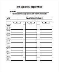 Conduct Chart Printable Conduct Chart Printable Conversion Charts For Kids