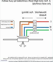 lawn boy wiring diagram wiring library scotts lawn mower wiring diagram push mower wiring diagram zero wiring diagram scotts s1742 push