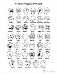 Preschool Feelings Chart Printable 76 Rare Emotion Chart Kid