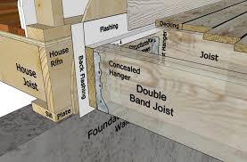 How to build a deck video Deck Railing Proper Flashing To House Frame Deckscom How To Attach Ledger Board For Deck Deckscom Deckscom