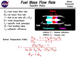 Fuel Mass Flow Rate
