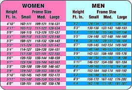 Bmi Weight Calculator For Women All Inclusive Healthy Weight