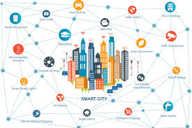 Smart City Design Competition Foxconn Competition Seeks Ideas For Smart Cities