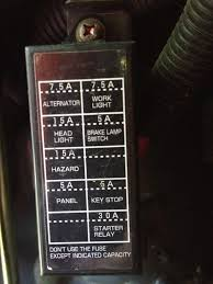 l3130 fuse box diagram worn away l3130 fuse box diagram worn away fuse 3 jpg