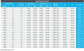 Dowells Cable Gland Selection Chart Armoured Cable Gland Size Chart Pdf Www Bedowntowndaytona Com