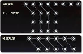 無双orochi3オロチ3攻略 神格化できる武将キャラ一覧神器