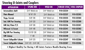 Spline Dimensions Chart Steering Rag Joint 3 4 Inch 30 Spline X 3 4 Inch 36 Spline