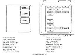 1999 buick regal fuse box diagram jimmy auto genius 99 wiring 79 Buick Fuse Box Images and Diagrams at Fuse Relay Box In 1999 Buick Century