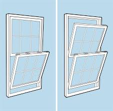 window style double hung