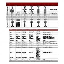 Api Valve Trim Chart On23kkwv1pl0