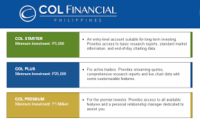 How To Open A Col Financial Account In The Philippines