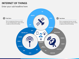 internet of things powerpoint template sketchbubble Internet Of Things Diagrams internet of things ppt slide 1 internet of things diagrams