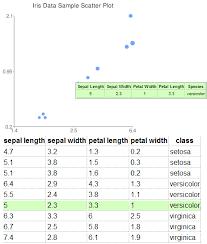 Tooltips For Google Chart Api Information Visualization