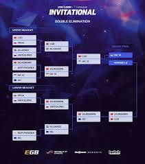 sl ileague dota 2 grand finals vg reborn emerge as champions dota