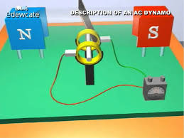 electric generator how it works. Electric Generator How It Works