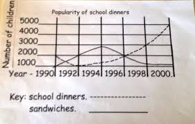 Print A Graph Tips To Create Large Print And Tactile Graphs For Students With