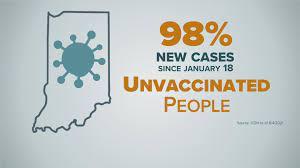 latest indiana coronavirus updates for