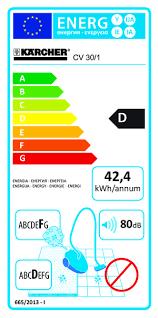 upright brush type vacuum cleaner cv k atilde curren rcher uk energy