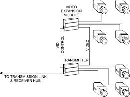 rj9 wiring diagram wiring diagram and schematic rj25 wiring diagram additionally cat5e rj45 plug