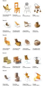 dwr office chair. Dwr Office Chair - Country Home Furniture Check More At Http://www I