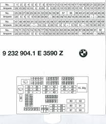 bmw e60 fuse box diagram bmw wiring diagrams