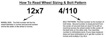 Rim Bolt Pattern Chart Atv Utv Bolt Pattern Offset Guide