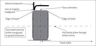 Tyres And Wheels Nzta Vehicle Portal