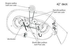 Lawn Mower Belt Diagram Get Rid Of Wiring Diagram Problem