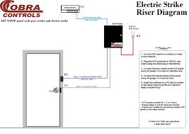 cobra controls acp 4n 4 door computerized access control system Communication Protocol cobra controls access control riser diagram cobra controls access control riser diagram
