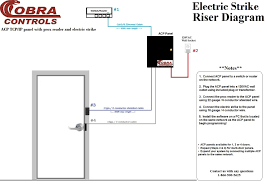 cobra controls acp 4n 4 door puterized access control system kit rh maglocks card reader access systems card reader door access systems