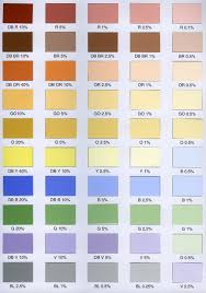 day 269 colour charts