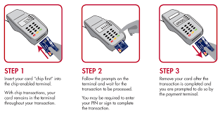 instructions on how to use your debit mastercard with chip technology step 1 insert